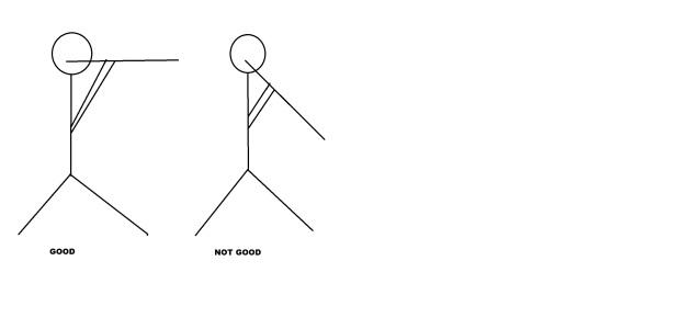 Stick Figure Posture